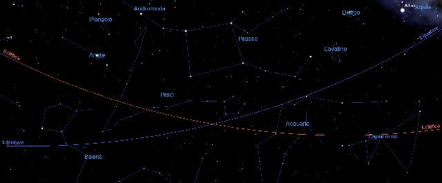 incrocio eclittica-equatore