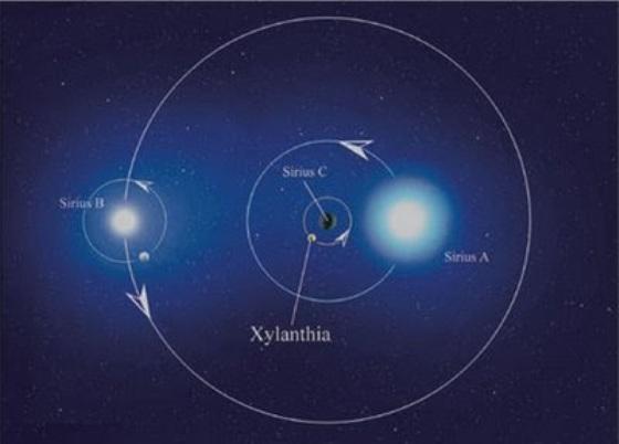 Sirio-orbita