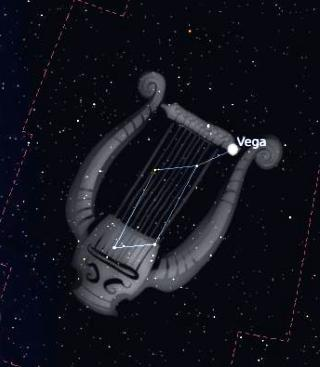 Lyra-costellazione-figurata