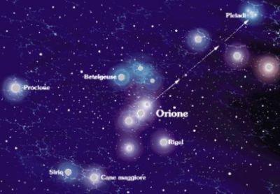 Orione-freccia-Pleiadi