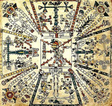 codice-azteco-Xiuhtecuhtli