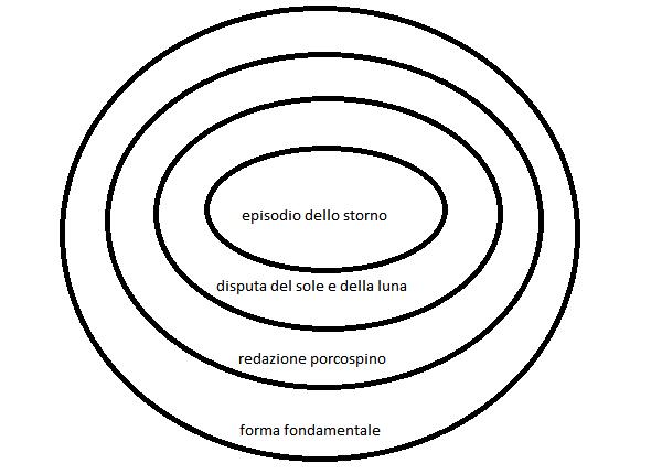 quattro-cerchi-thompson