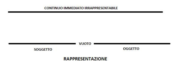 Colli-fig1