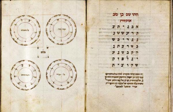 Abulafia-manoscritto
