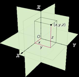 spazio-euclideo
