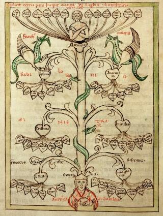 albero-genealogico-Leida